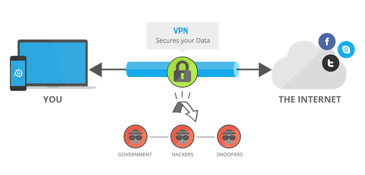 How to install VPN on Firestick?