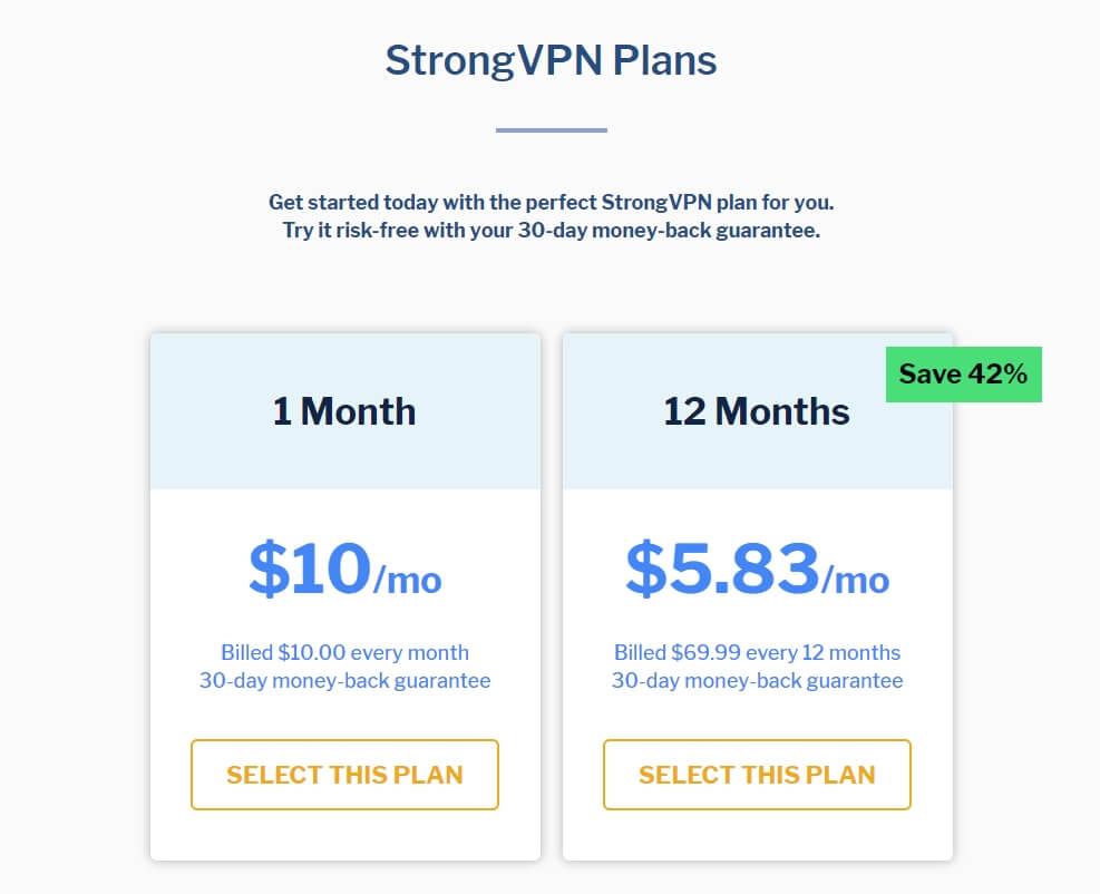 StrongVPN Price